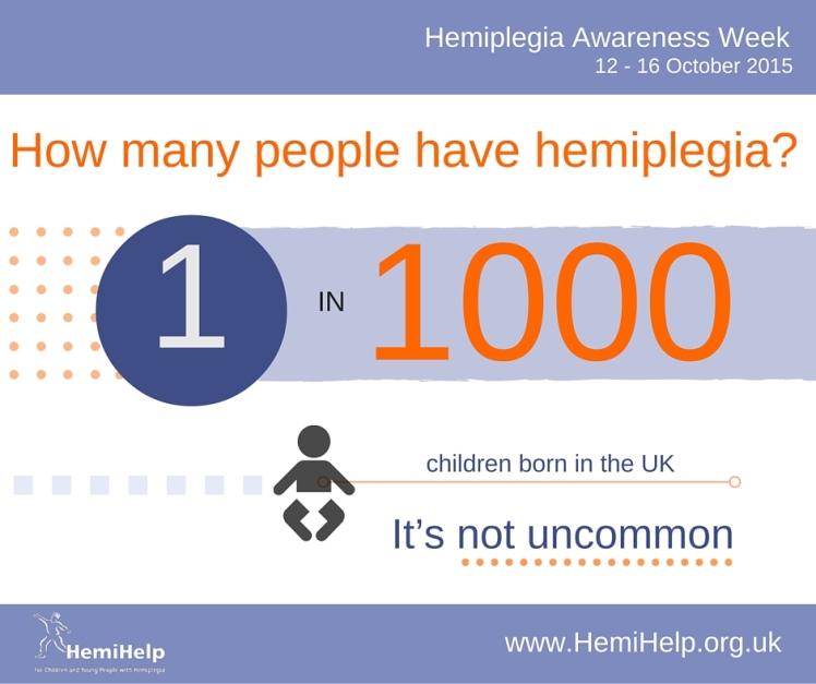 how_many_people_have_hemiplegia_FB
